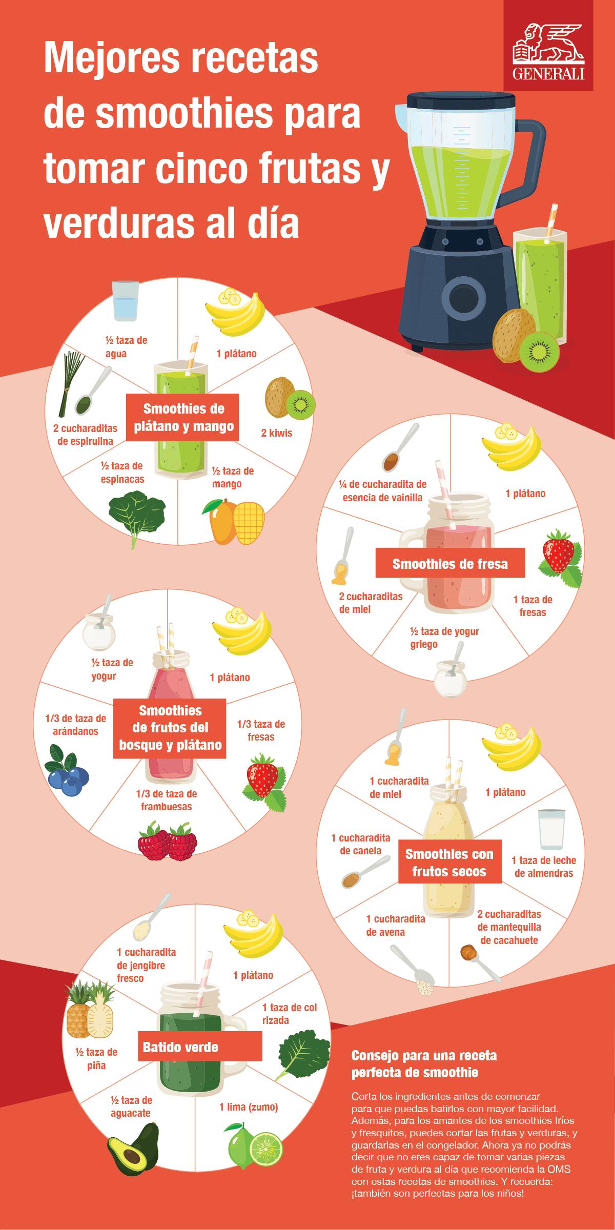 Batidos saludables
