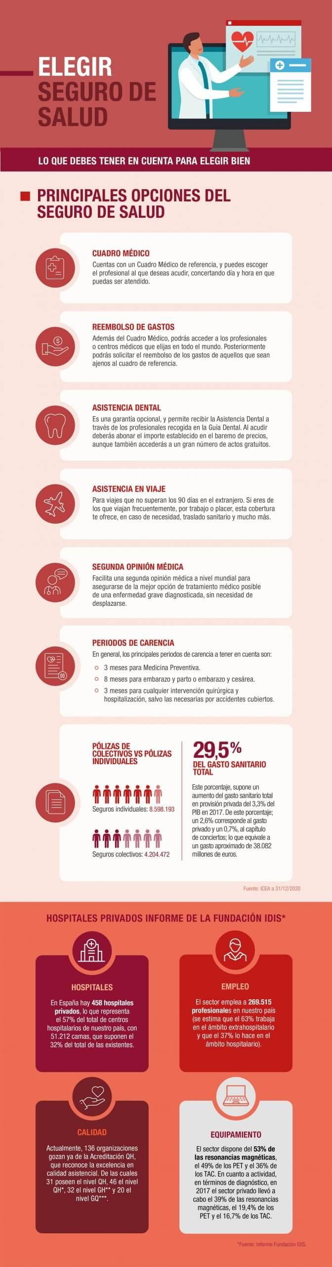 Infografía plan de salud familiar